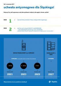 Infografika antysmog_2